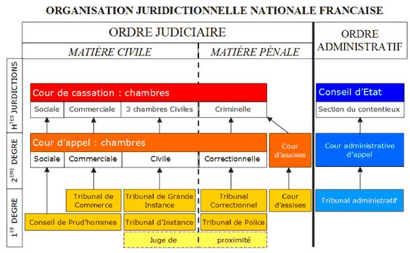 Guide De La Fonction Publique Souffrance Et Travail
